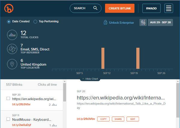 Bitlinks URL shortener