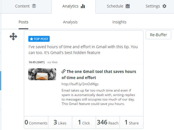 Analyse the performance of your posts