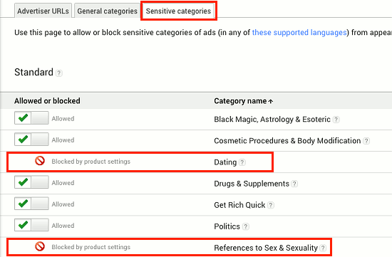 Google AdSense sensitive categories