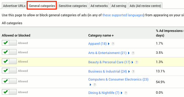 Google AdSense ad categories