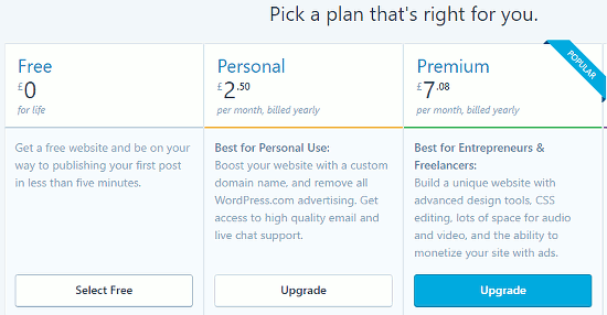 Pick a WordPress hosting plan