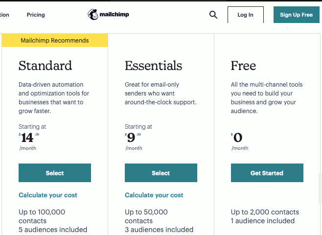 MailChimp pricing for email services