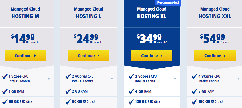 Cloud hosting plans from 1and1