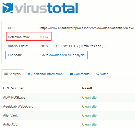 Scan results on the VirusTotal website