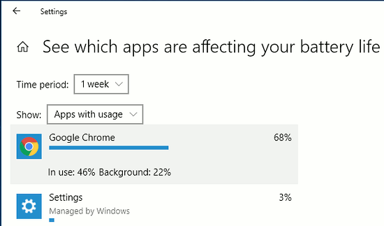 The foreground and background battery usage for apps in Windows 10