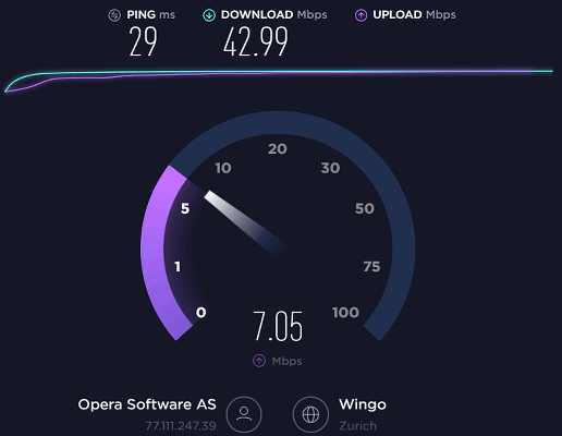 The results of speedtest.net internet speed test
