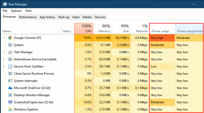 Show the battery power used by apps in Windows 10 using Task Manager