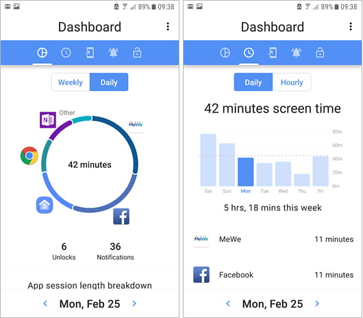 Action Dash Android phone usage monitor shows how much time spent on your mobile