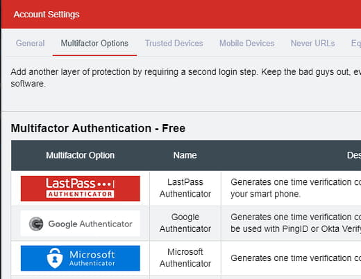 LastPass multifactor authentication