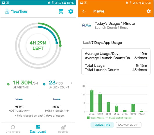 YourHour Android phone usage monitor shows how much time spent on your mobile
