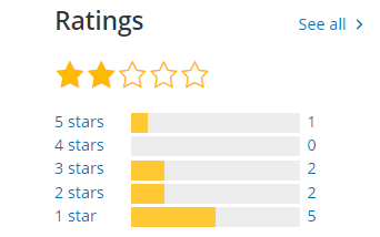WordPress plugin with a low rating