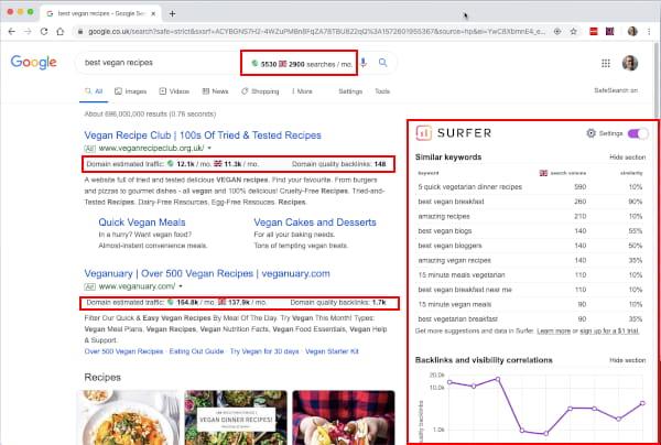 Keyword Surfer Google Chrome extension