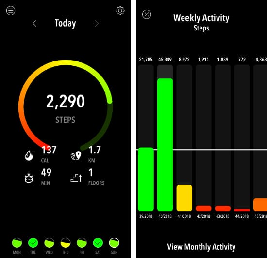 ActivityTracker pedometer app for the iPhone