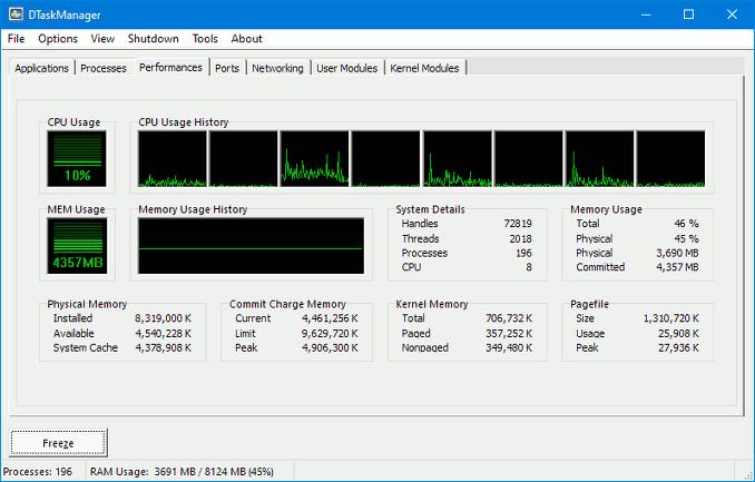 DTaskManager alternative to Windows Task Manager