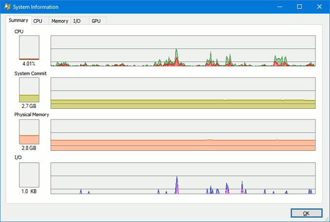 Process Explorer alternative to Windows Task Manager